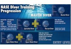 NASE WORLDWIDE CHILE diver training progress
